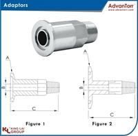 圖片 Flange to Thread Adaptors