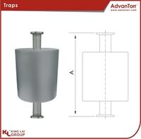 圖片 Traps